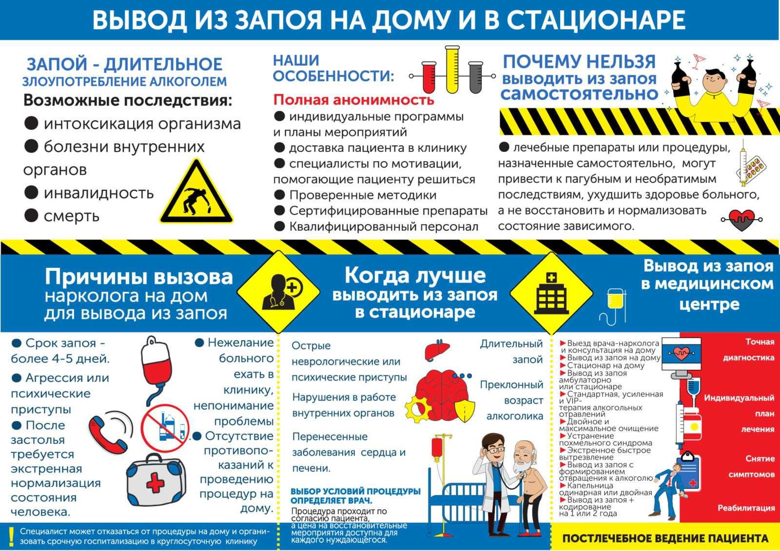 срочный вывод из запоя в Ростове-на-Дону